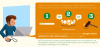 adwords-cost-google-ad-auction